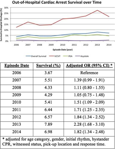 Late-Breaking Clinical Trial Abstracts | Circulation