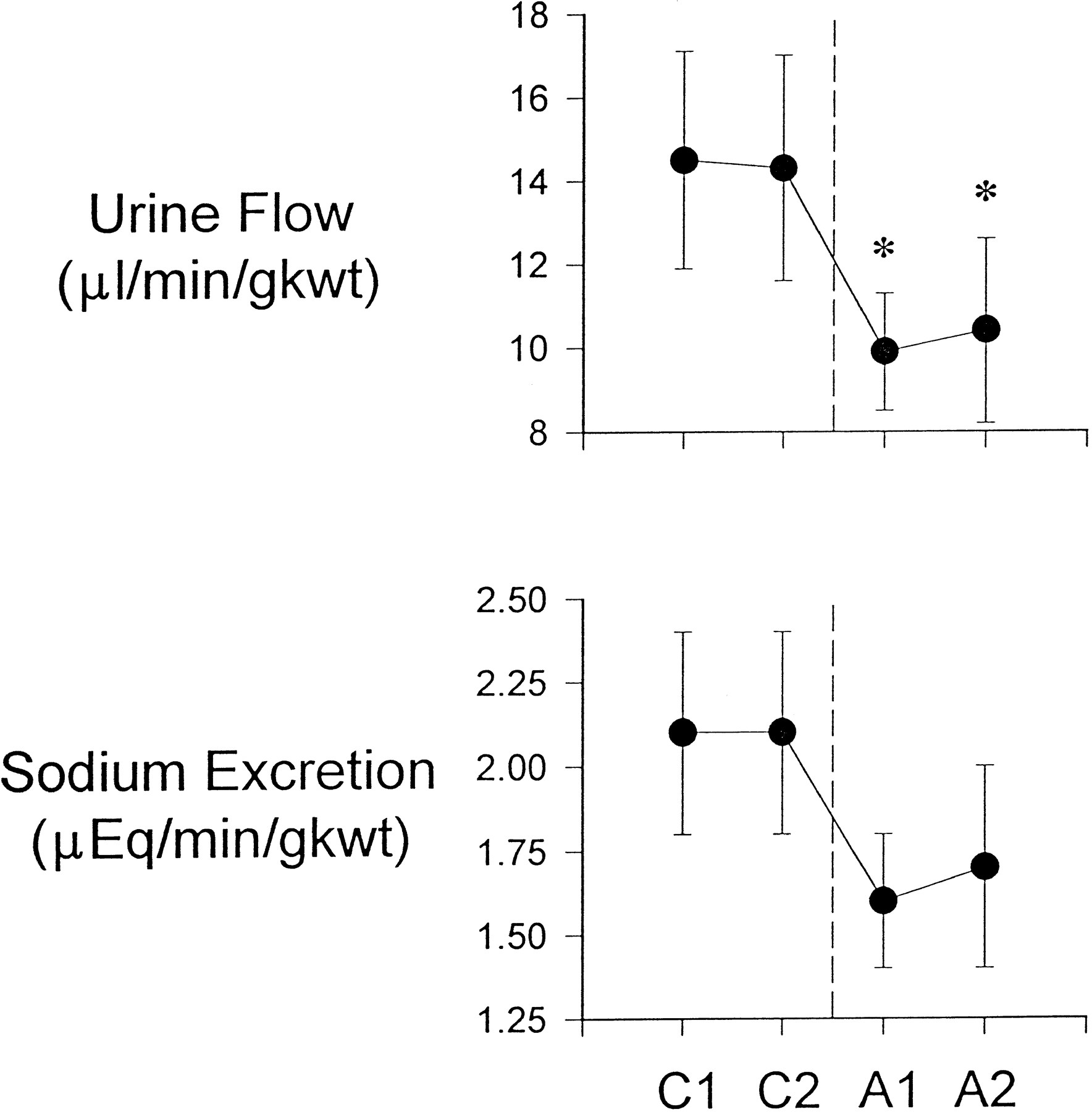 Inducible Nitric Oxide Synthase and Blood Pressure | Hypertension