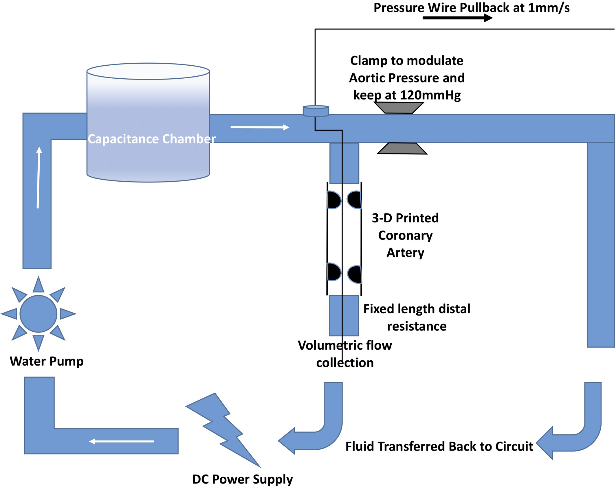 Optimal Application Of Fractional Flow Reserve To Assess Serial Texas Gg Wiring Diagram Figure 2