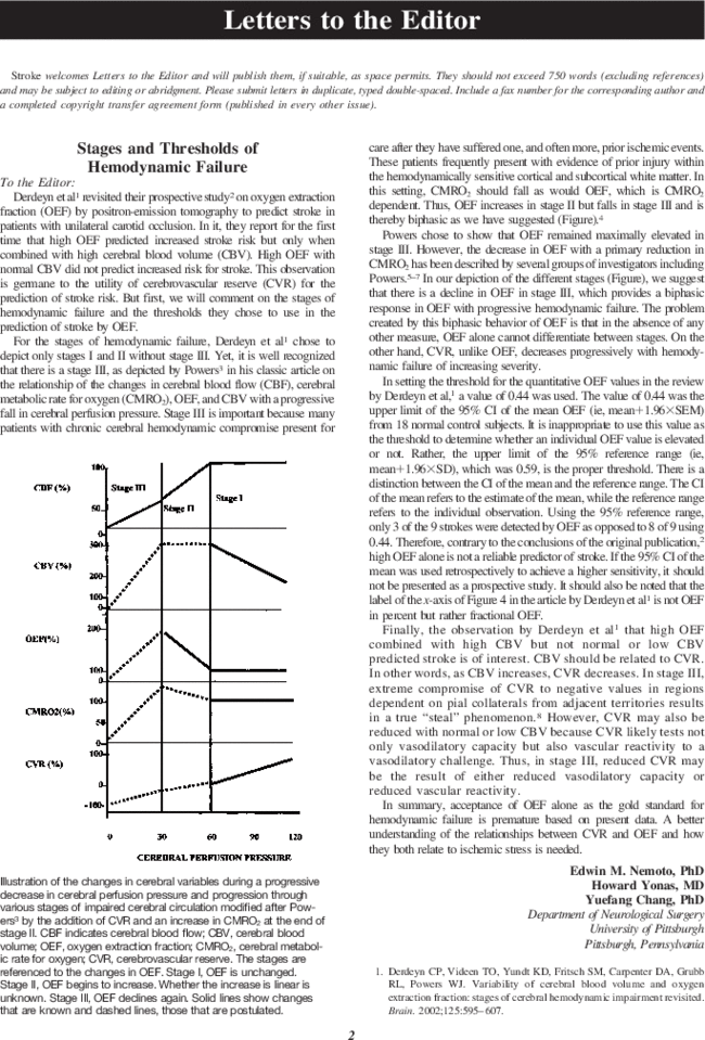 Stages And Thresholds Of Hemodynamic Failure Stroke