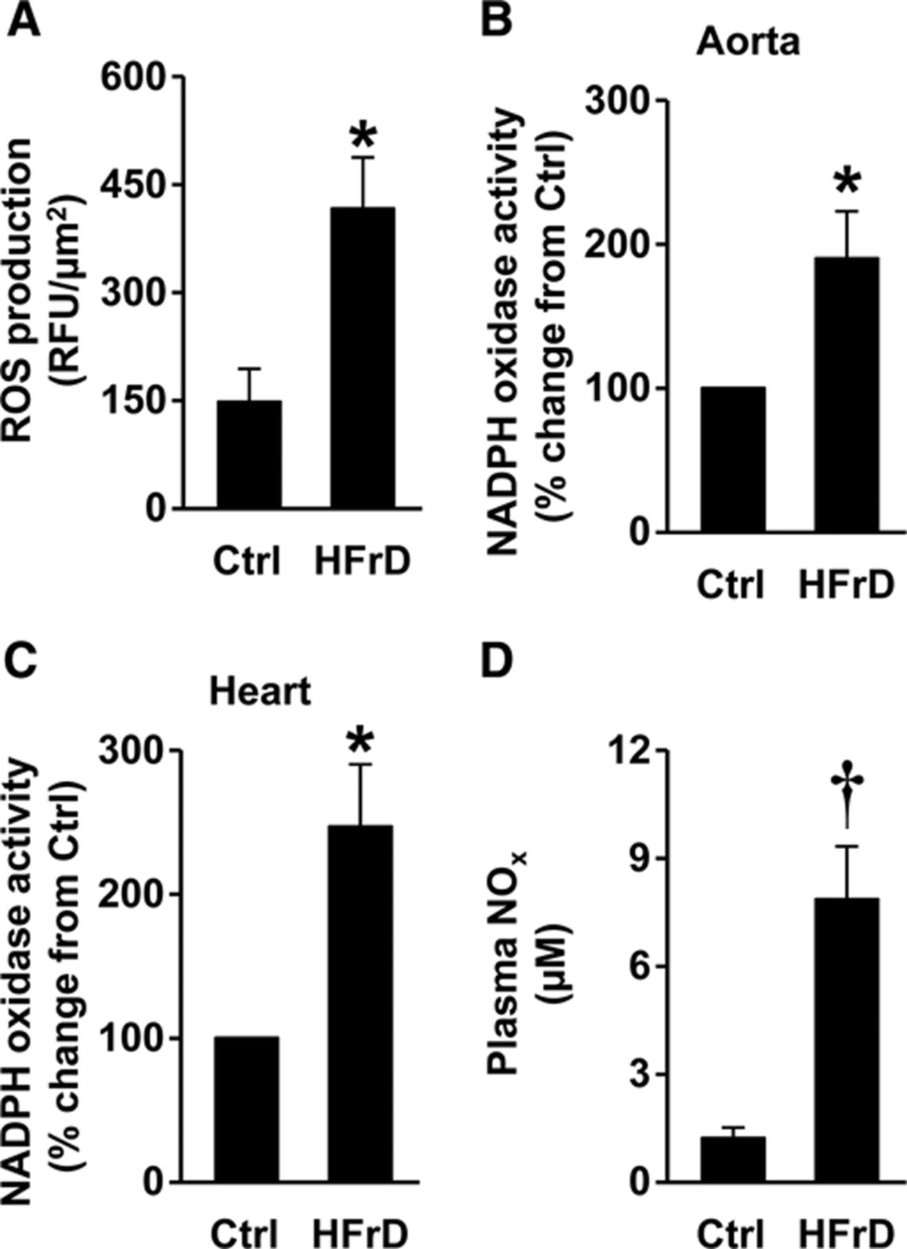High Fructose Diet In Adolescence May >> Role Of T Regulatory Lymphocytes In The Pathogenesis Of High