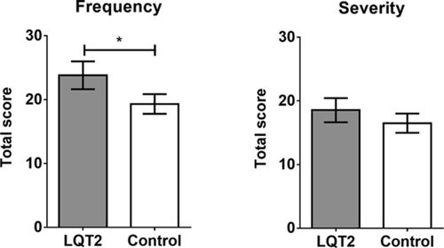 Patients With Long-QT Syndrome Caused by Impaired hERG