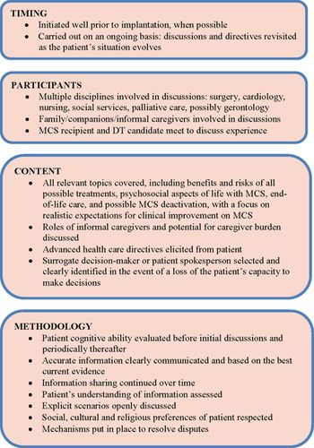 Challenge of Informing Patient Decision Making | Circulation