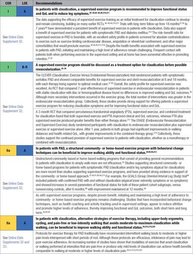 2016 Aha Acc Guideline On The Management Of Patients With
