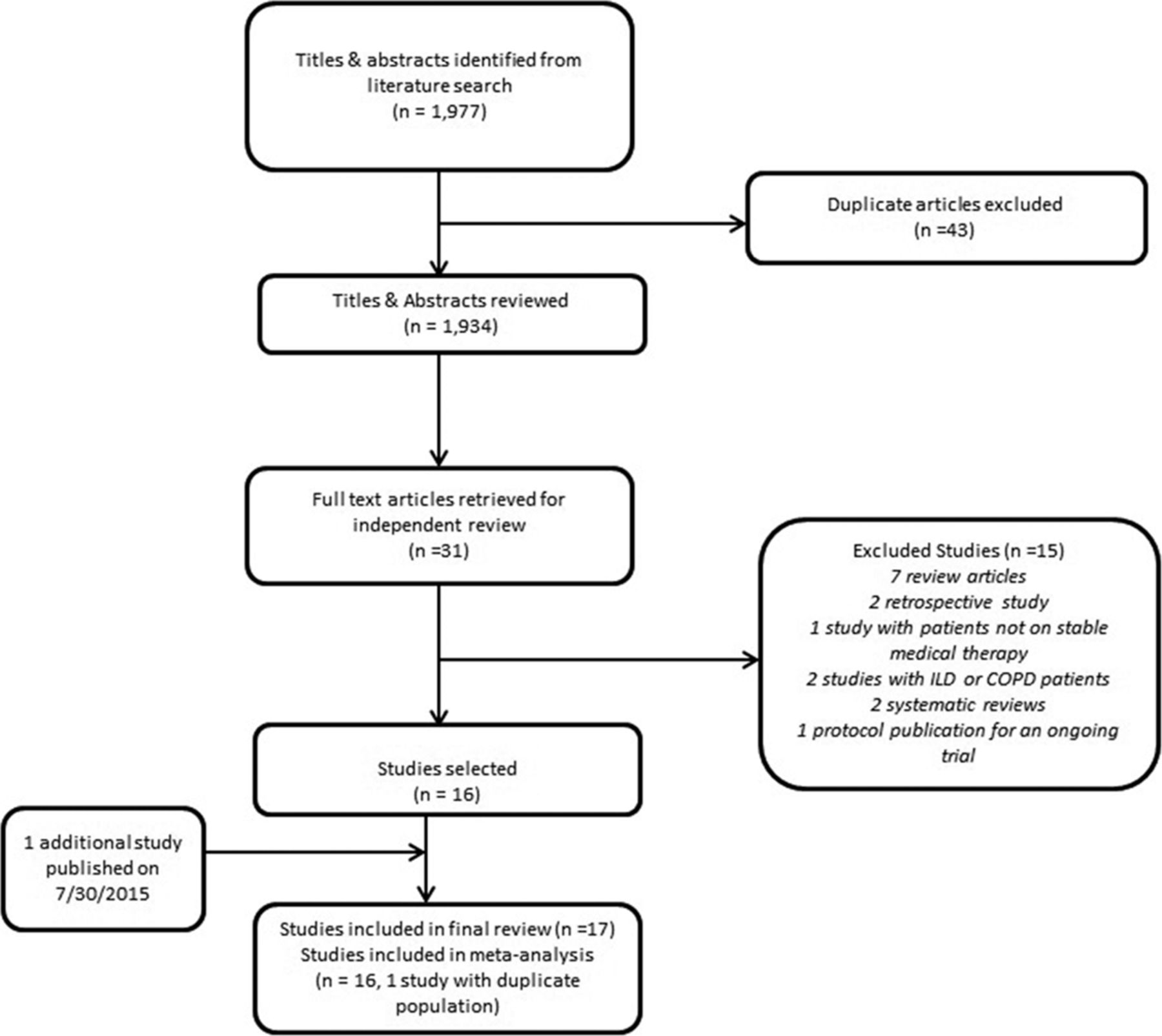 Efficacy and Safety of Exercise Training in Chronic