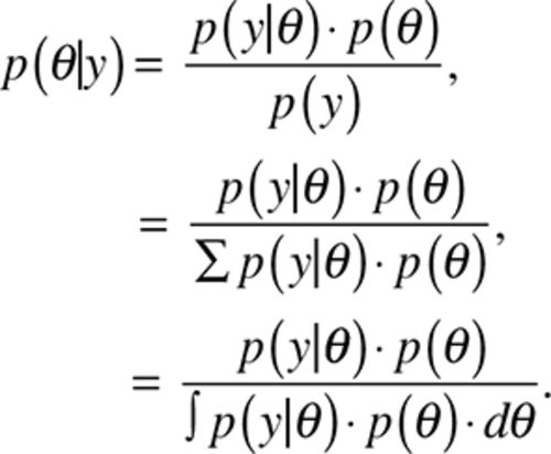 Bayesian Analysis: A Practical Approach to Interpret
