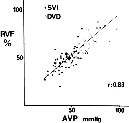 8f4f41d5a Investigation of Chronic Venous Insufficiency