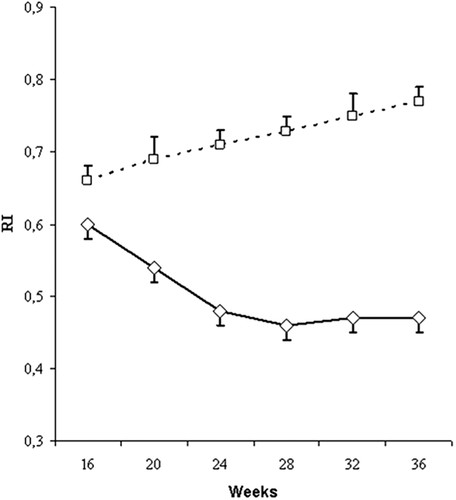 Low-Molecular-Weight Heparin Lowers the Recurrence Rate of