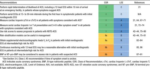 2014 AHA/ACC Guideline for the Management of Patients With Non–ST